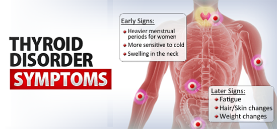 thyroid disorder symptoms